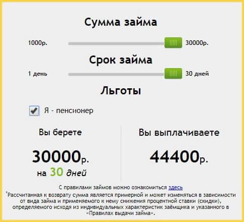 Калькулятор займов в Каспийский капитал