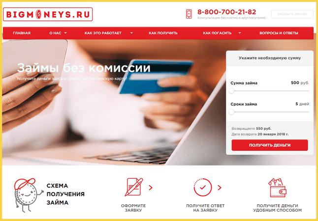 потребительский кредит сбербанка для физических лиц в 2020