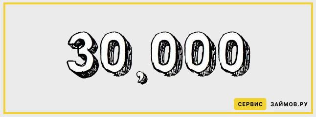 долгосрочные займы без отказа и без проверки ки от 50 до 100 тысяч рублей может ли банк потребовать досрочного погашения кредита