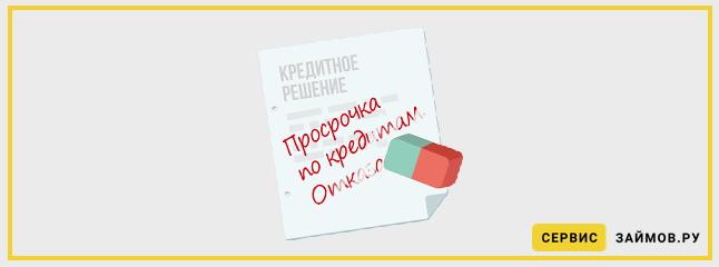 Кредит банк санкт петербург калькулятор
