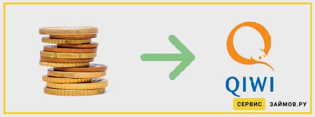 займы на qiwi кошелек без паспорта совкомбанк йошкар ола кредит наличными