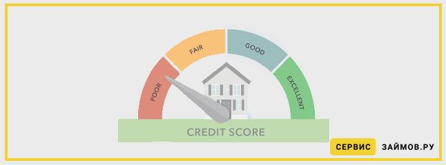 Займ клиентам с плохой кредитной историей без отказа
